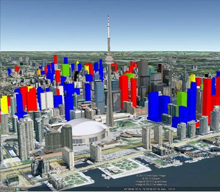 What Toronto's Skyline Will Look Like in 2020